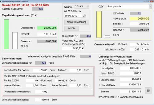 RLV-Statistik | Praxissoftware